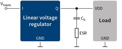 capacitor voltage derating guidelines voltage regulator output capacitance infineon technologies