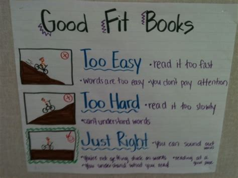 the fit books keeping up with the kinders fit books