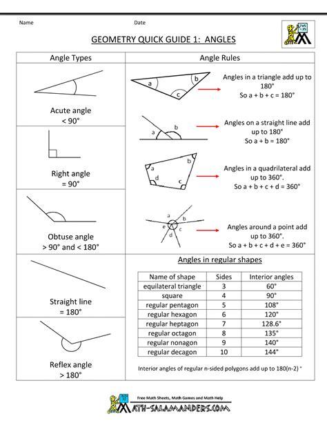 sat absolute patterns 7 practice tests volume 1 books geometry sheet