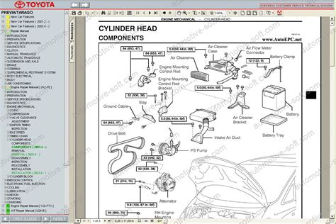 toyota previa electrical wiring diagrams toyota wiring