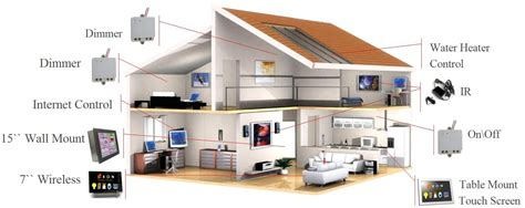 home lighting systems design home automation
