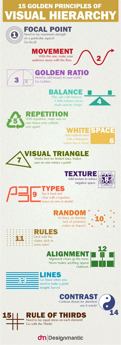 graphic design layout rules 15 principles of visual hierarchy designmantic the