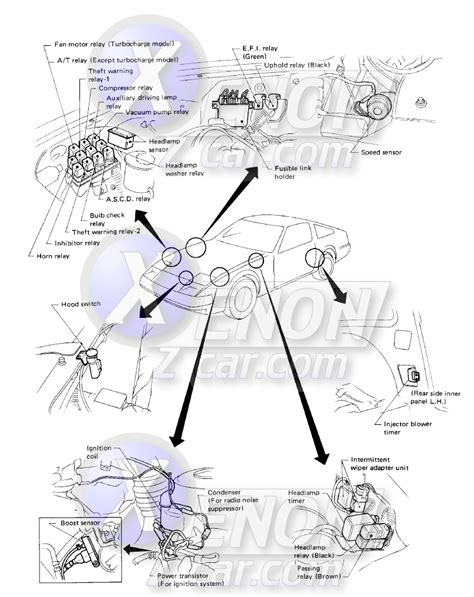 z31 wiring diagram 18 wiring diagram images wiring