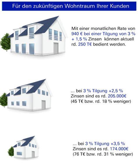 hypothekenzinsen deutsche bank deutsche bank zinssicher in die zukunft