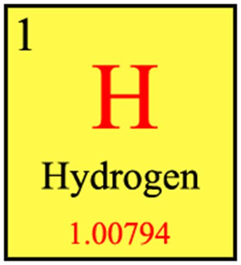 Hydrogen On The Periodic Table by Fundamentals Of Chemistry Wikiversity