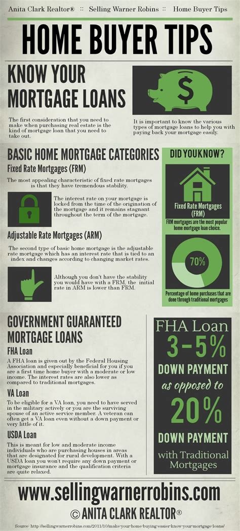 infographic home buyer tips your mortgage loans