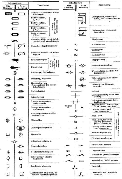 european wiring diagram symbols get free image about