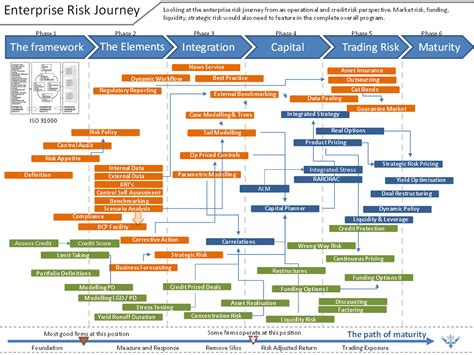 risk management framework template enterprise risk
