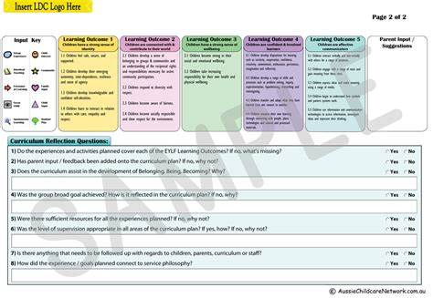 program plan template for child care eylf outcome weekly program aussie childcare network