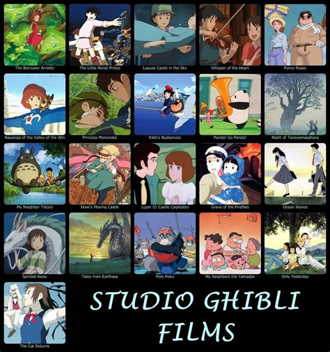 ghibli film characters animation guide reviews disney pixar dreamworks