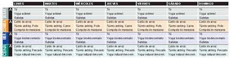alimentos astringentes y laxantes alimentos para una dieta astringente tipos de dietas