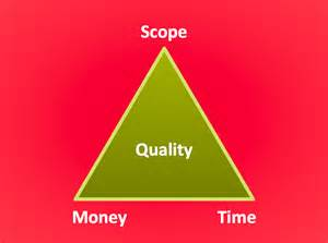 Example 1 pyramid diagram project management triangle diagram