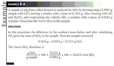 contoh laporan gravimetri gravimetri
