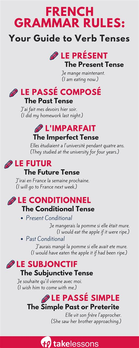 talk french grammar french grammar rules your guide to verb tenses http takelessons com blog french grammar verb