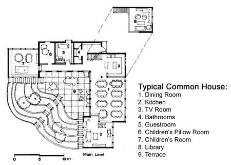 Cohousing Floor Plans by Cohousing Designing The Urban Village Common House