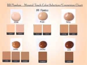 How To Match Colors foundations in case you have already been color matched for those