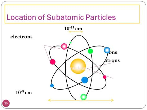 Protons Location In Atom by Chapter 2 Atoms Molecules And Ions Ppt