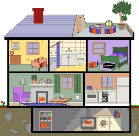 Design Of Vastu Shastra Home House Construction In India Vaastu Guidelines For Design