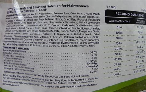iams puppy food ingredients the worst advice we ve heard about food nutrapooch fresh food