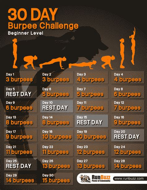 benefits of 30 day challenge 30 day burpee challenge printable schedule and demo