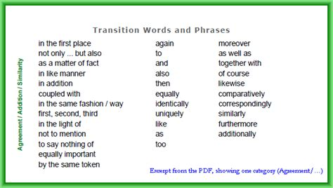 Transition In An Essay by Transitional Words For Essays College Homework Help And Tutoring