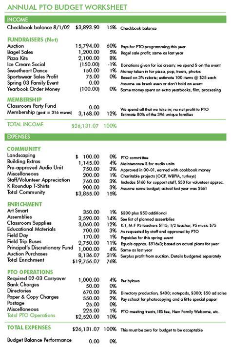 pto budget template budget basics for ptos pto today