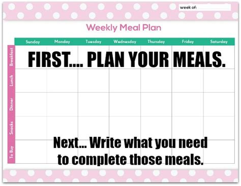 Meal Planning Coupons For Your free meal planning chart printable coupon closet