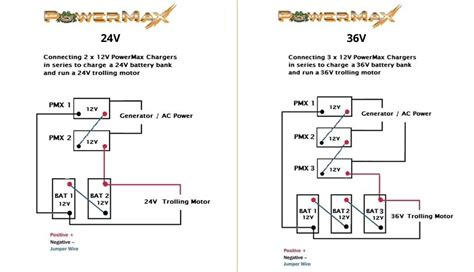 12 24 volt wiring diagram for trolling motor wiring diagram
