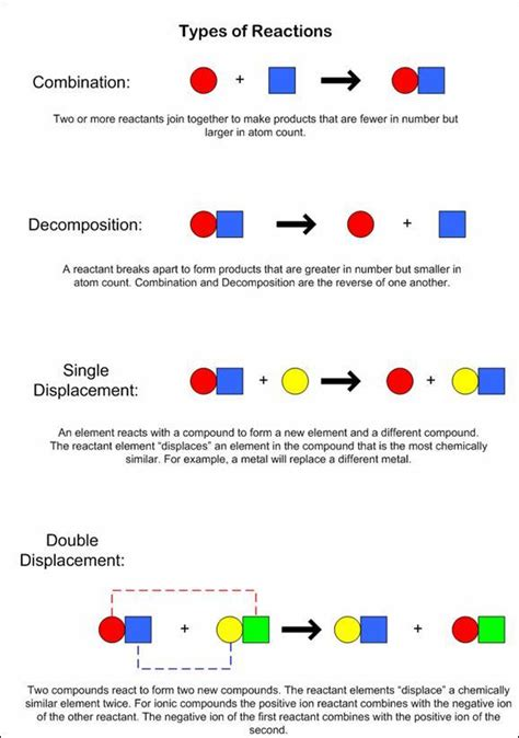 uncategorized myworldofchemistry