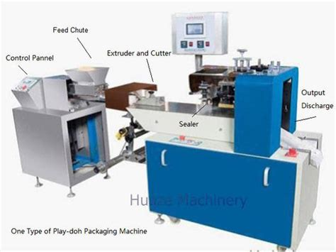 Doh Extruder Limited sell play dough extruder and play dough packing machine