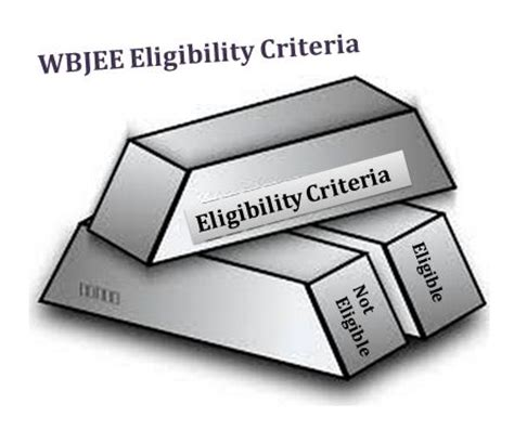 Part Time Mba From Fms Eligibility Criteria by Wbjee 2016 Eligibility Criteria Getentrance