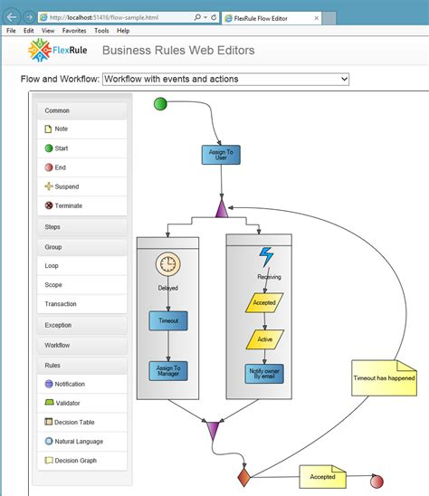 jquery workflow diagram workflow diagram in jquery choice image how to guide and