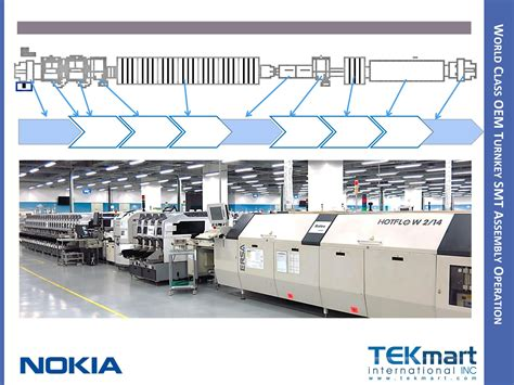 layout design for assembly line nokia mobile plant