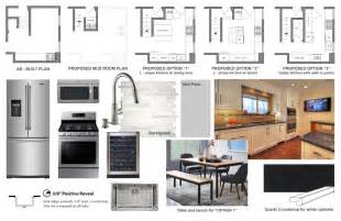 On Line Kitchen Design before amp after online interior designer kitchen decorilla