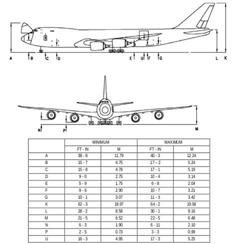 height   boeing   landing gear aviation stack exchange