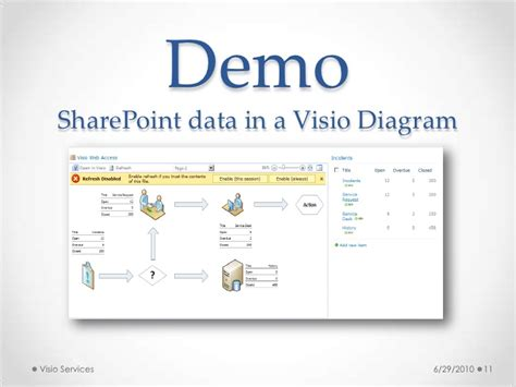 visio services sharepoint 2010 visio services in sharepoint 2010