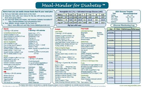 Galerry printable meal plans for diabetes
