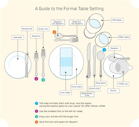 100 fancy place setting best 25 table setting techlife today a formal dining guide for the informal diner
