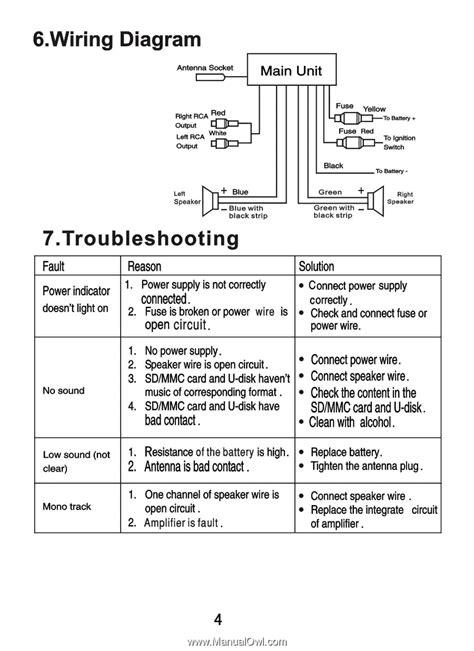 plcm7500 wiring diagram wiring schematic