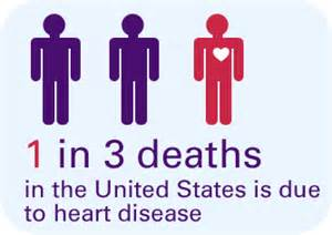 Cause of death for men and women in ohio and in the united states