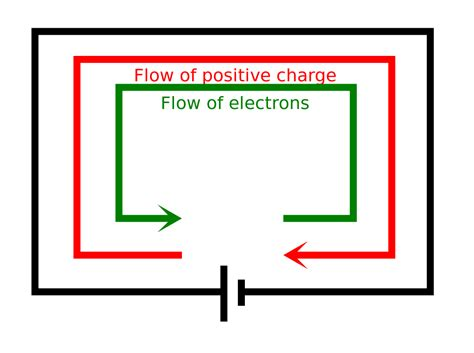 how does electricity flow through a circuit file current notation svg wikimedia commons
