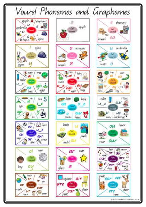 Sound Wall Chart With Writing Board Mainan phonics desk charts one desk chart each for vowel and