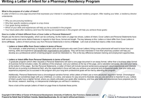 Letter Of Intent Exle Pharmacy Residency Letter Of Intent For Free Formtemplate