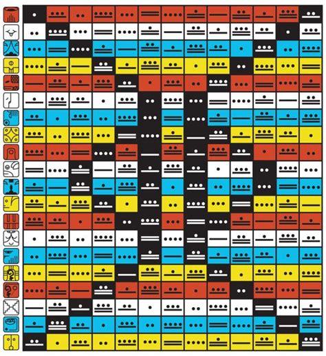 Calendario Calcular Kin Vivir El Calendario Ring De Calendarios Gregoriano