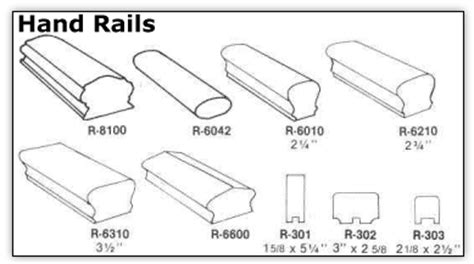 Types Of Banisters by Handrails Types Stairsideas