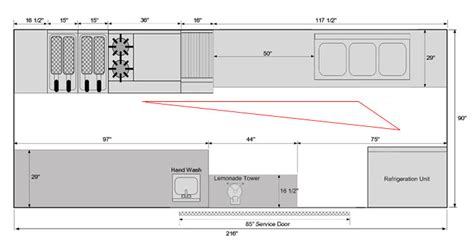 Pictures Of Designer Kitchens by Food Truck Kitchen Design The Work Triangle Mobile Cuisine