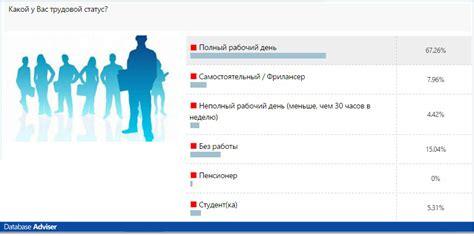 График голосования в барнауле