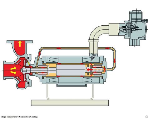 ruud heat wiring diagram heat furnace diagram