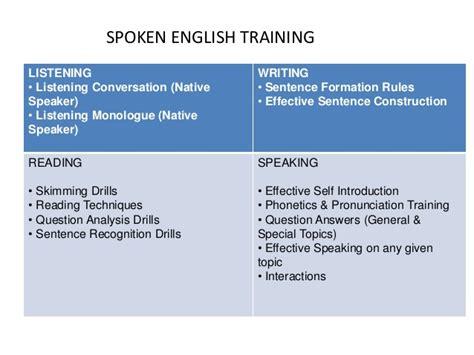 spoken tutorial online test questions bela ielts spoken english profile