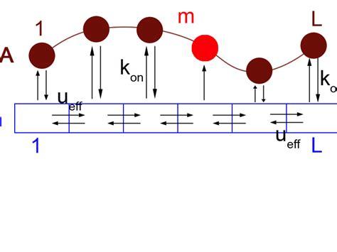 tutorial latex tikz tikz pgf how to draw this scheme in latex tex latex